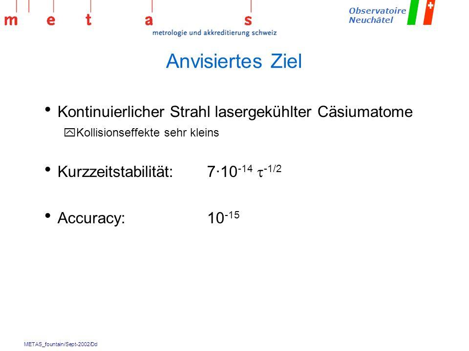 METAS_fountain/Sept-2002/Dd Observatoire Neuchâtel Anvisiertes Ziel Kontinuierlicher Strahl lasergekühlter Cäsiumatome yKollisionseffekte sehr kleins