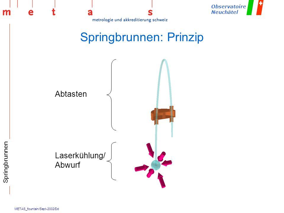 METAS_fountain/Sept-2002/Dd Observatoire Neuchâtel Springbrunnen: Prinzip Laserkühlung/ Abwurf Abtasten Detektion Springbrunnen