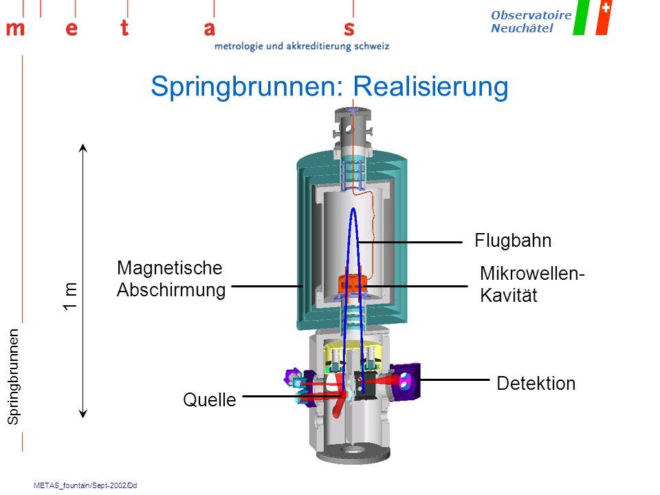 METAS_fountain/Sept-2002/Dd Observatoire Neuchâtel Springbrunnen: Realisierung Quelle Magnetische Abschirmung Flugbahn Mikrowellen- Kavität Detektion