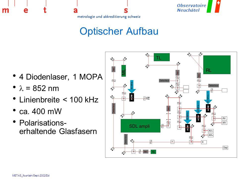 METAS_fountain/Sept-2002/Dd Observatoire Neuchâtel Optischer Aufbau 4 Diodenlaser, 1 MOPA = 852 nm Linienbreite < 100 kHz ca. 400 mW Polarisations- er
