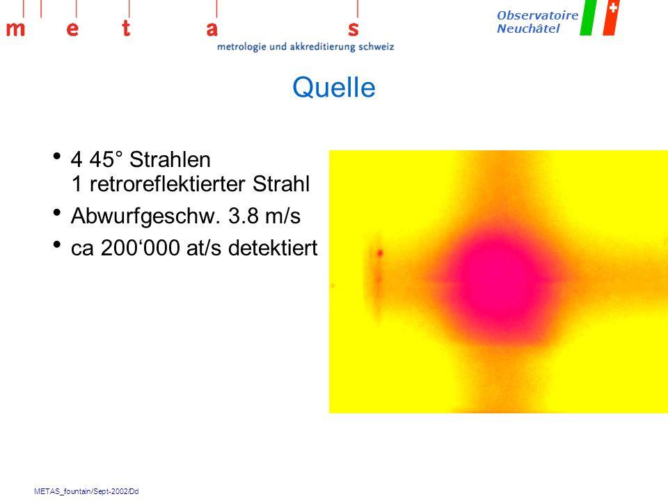 METAS_fountain/Sept-2002/Dd Observatoire Neuchâtel Quelle 4 45° Strahlen 1 retroreflektierter Strahl Abwurfgeschw. 3.8 m/s ca 200000 at/s detektiert
