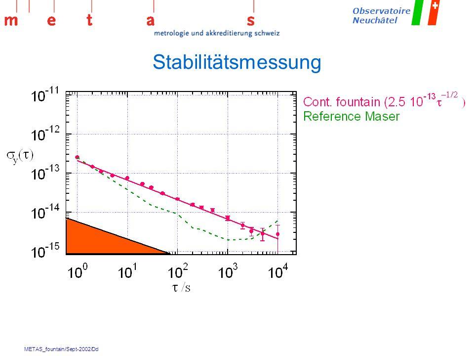 METAS_fountain/Sept-2002/Dd Observatoire Neuchâtel Stabilitätsmessung