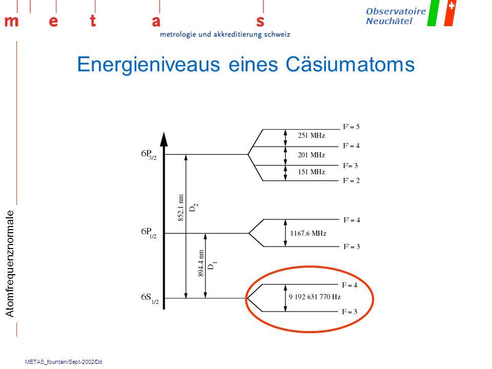 METAS_fountain/Sept-2002/Dd Observatoire Neuchâtel Energieniveaus eines Cäsiumatoms Atomfrequenznormale