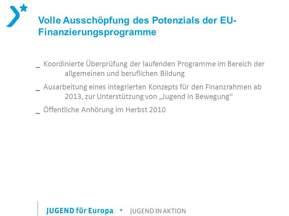 Volle Ausschöpfung des Potenzials der EU- Finanzierungsprogramme _ Koordinierte Überprüfung der laufenden Programme im Bereich der allgemeinen und ber