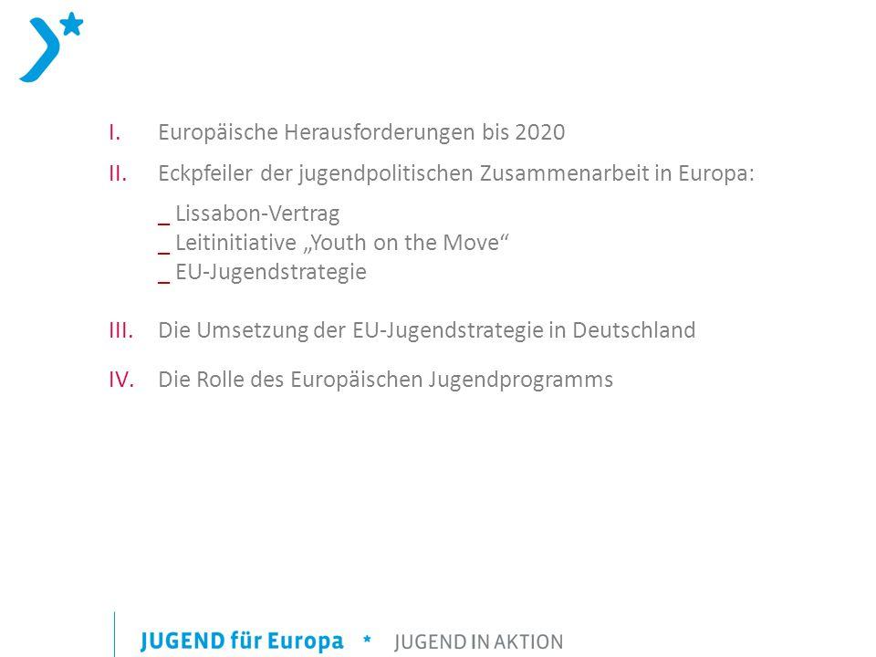 I.Europäische Herausforderungen bis 2020 II.Eckpfeiler der jugendpolitischen Zusammenarbeit in Europa: _ Lissabon-Vertrag _ Leitinitiative Youth on th