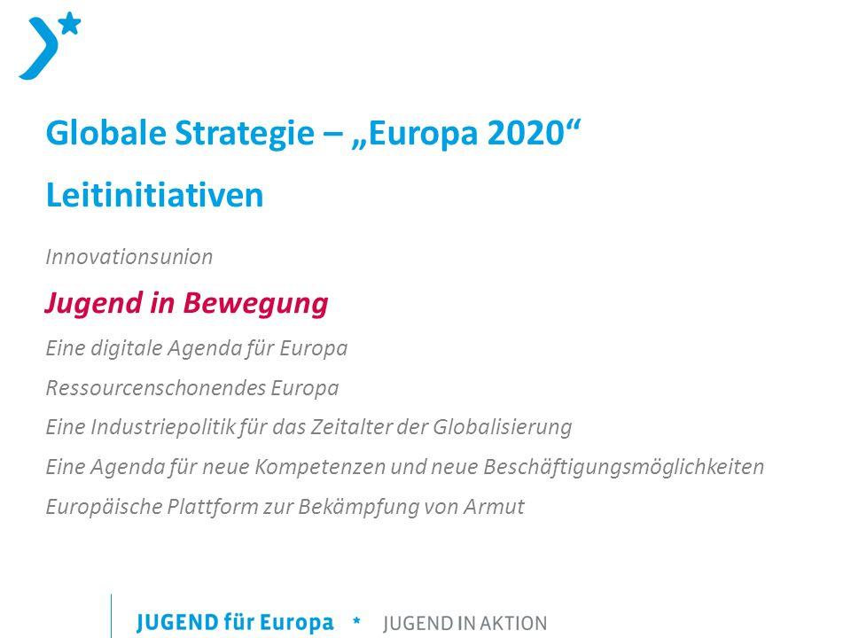 Globale Strategie – Europa 2020 Leitinitiativen Innovationsunion Jugend in Bewegung Eine digitale Agenda für Europa Ressourcenschonendes Europa Eine I