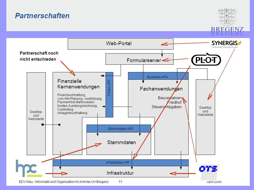 EDV-Neu - Informatik und Organisation im Amt der LH Bregenz 11April 2006 Partnerschaften Fachanwendungen Bauverfahren Friedhof Steuern/Abgaben Stammda