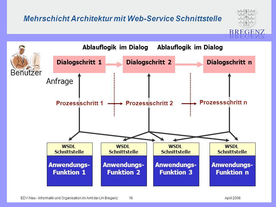 EDV-Neu - Informatik und Organisation im Amt der LH Bregenz 16April 2006 Mehrschicht Architektur mit Web-Service Schnittstelle Anwendungs- Funktion 1