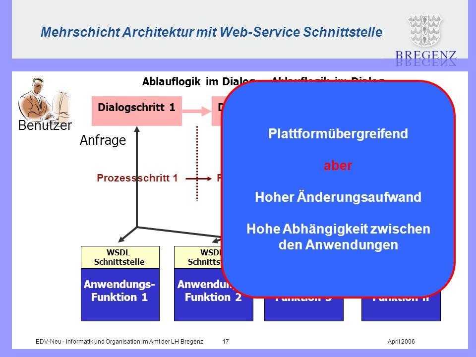 EDV-Neu - Informatik und Organisation im Amt der LH Bregenz 17April 2006 Mehrschicht Architektur mit Web-Service Schnittstelle Anwendungs- Funktion 1