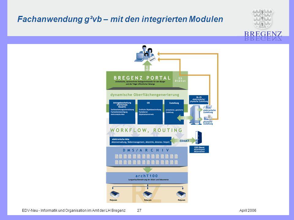EDV-Neu - Informatik und Organisation im Amt der LH Bregenz 27April 2006 Fachanwendung g²vb – mit den integrierten Modulen