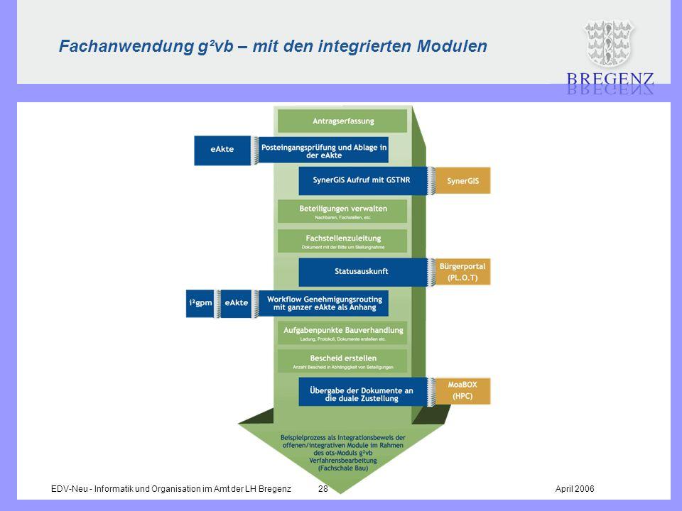 EDV-Neu - Informatik und Organisation im Amt der LH Bregenz 28April 2006 Fachanwendung g²vb – mit den integrierten Modulen
