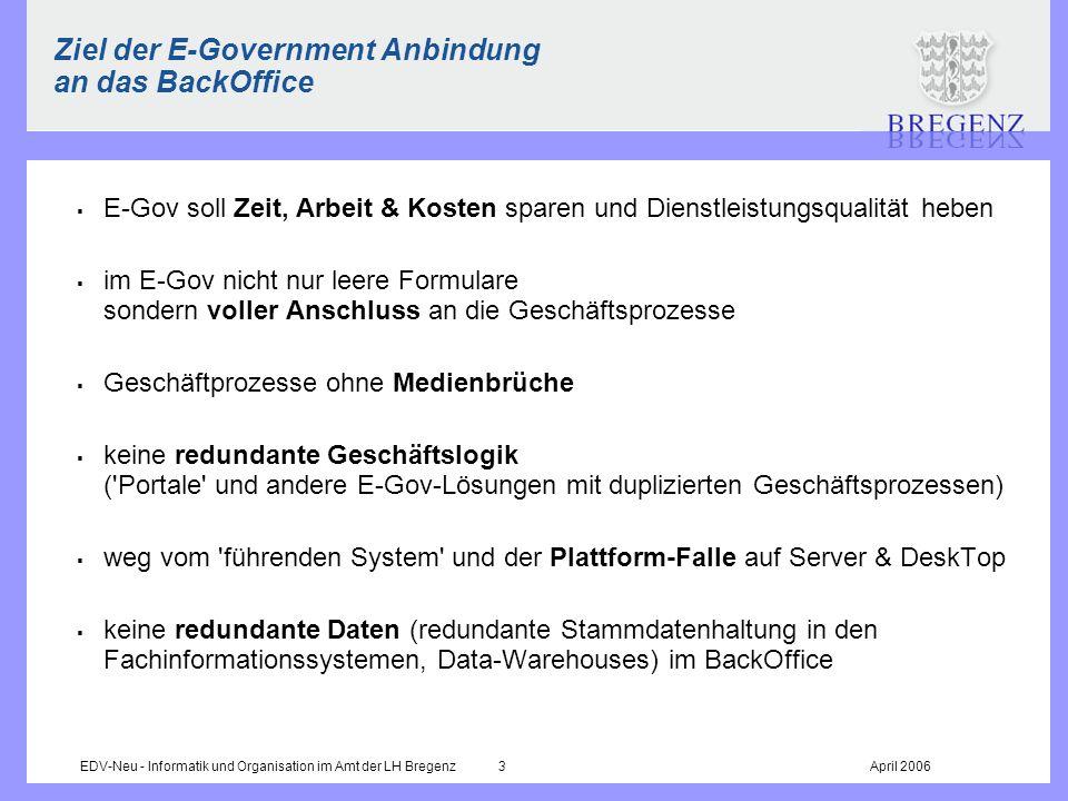 EDV-Neu - Informatik und Organisation im Amt der LH Bregenz 3April 2006 Ziel der E-Government Anbindung an das BackOffice E-Gov soll Zeit, Arbeit & Ko