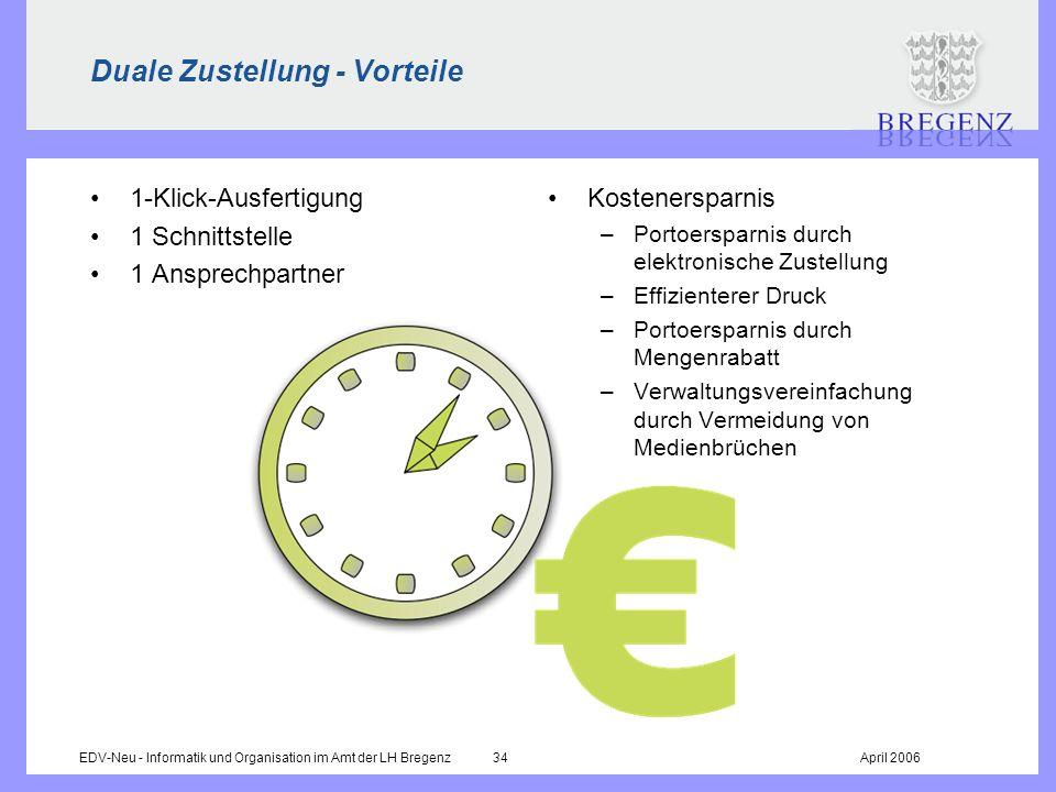 EDV-Neu - Informatik und Organisation im Amt der LH Bregenz 34April 2006 Duale Zustellung - Vorteile 1-Klick-Ausfertigung 1 Schnittstelle 1 Ansprechpa