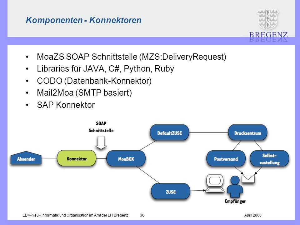 EDV-Neu - Informatik und Organisation im Amt der LH Bregenz 36April 2006 Komponenten - Konnektoren MoaZS SOAP Schnittstelle (MZS:DeliveryRequest) Libr