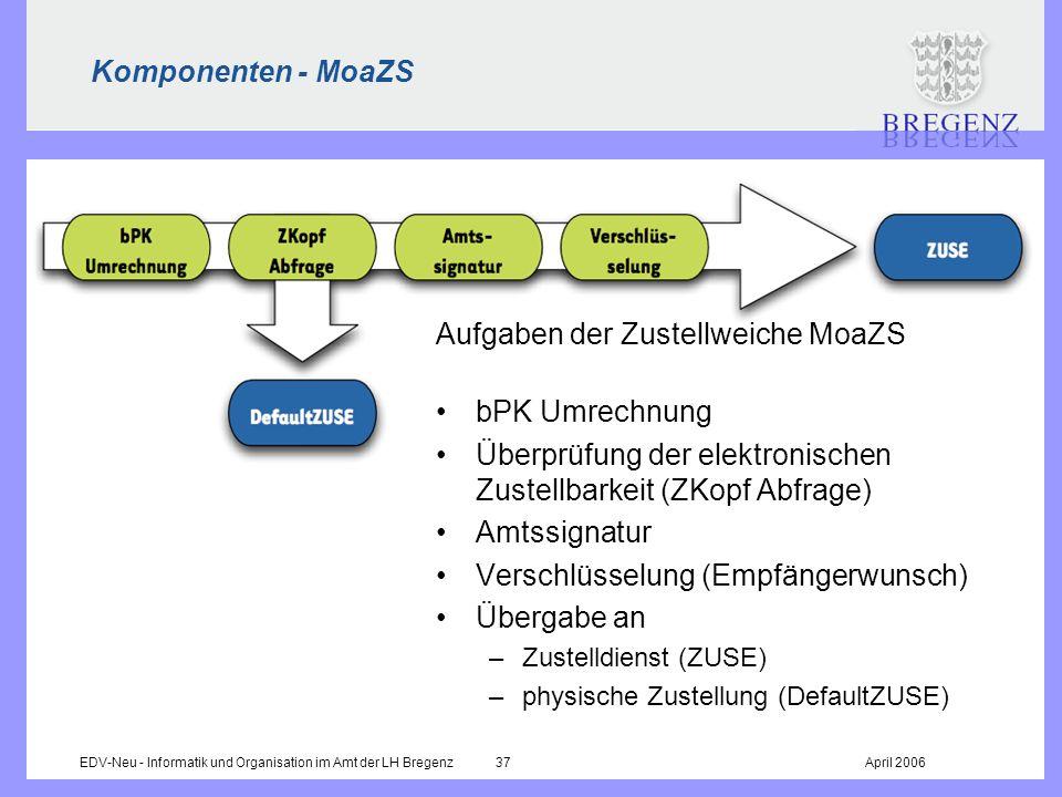 EDV-Neu - Informatik und Organisation im Amt der LH Bregenz 37April 2006 Komponenten - MoaZS Aufgaben der Zustellweiche MoaZS bPK Umrechnung Überprüfu