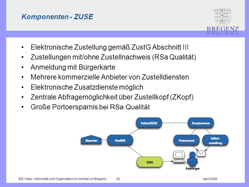 EDV-Neu - Informatik und Organisation im Amt der LH Bregenz 38April 2006 Komponenten - ZUSE Elektronische Zustellung gemäß ZustG Abschnitt III Zustell