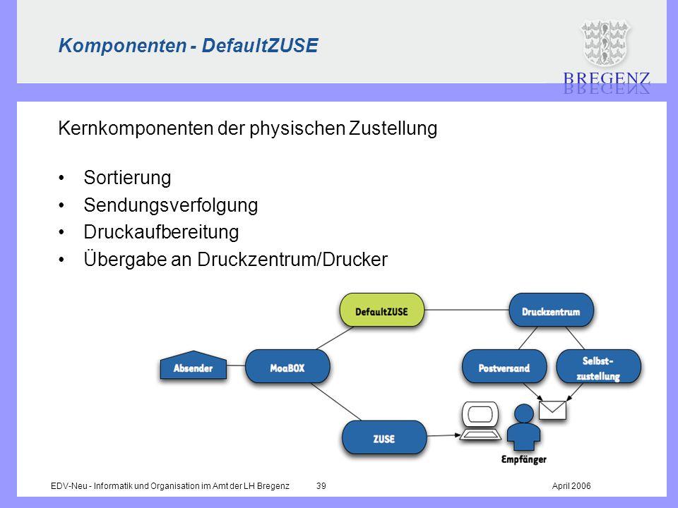EDV-Neu - Informatik und Organisation im Amt der LH Bregenz 39April 2006 Komponenten - DefaultZUSE Kernkomponenten der physischen Zustellung Sortierun