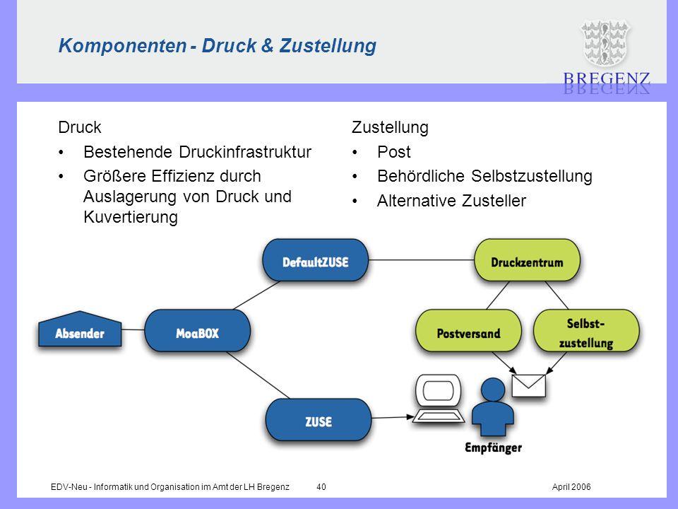 EDV-Neu - Informatik und Organisation im Amt der LH Bregenz 40April 2006 Komponenten - Druck & Zustellung Druck Bestehende Druckinfrastruktur Größere