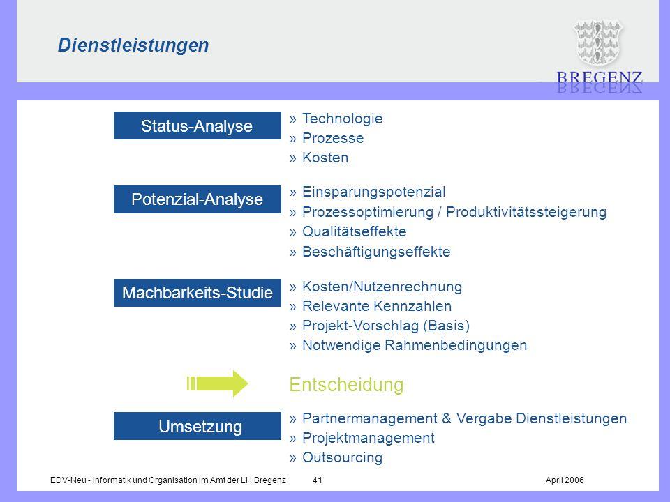 EDV-Neu - Informatik und Organisation im Amt der LH Bregenz 41April 2006 Status-Analyse Potenzial-Analyse Machbarkeits-Studie Umsetzung »Einsparungspo