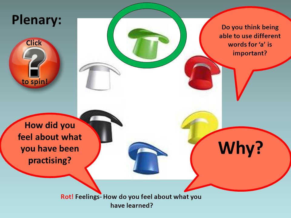 Plenary: Rot! Feelings- How do you feel about what you have learned? Why? How did you feel about what you have been practising? Do you think being abl