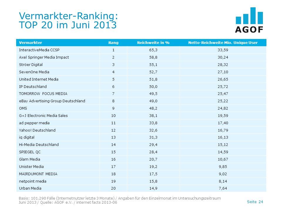 Seite 24 Vermarkter-Ranking: TOP 20 im Juni 2013 Basis: 101.290 Fälle (Internetnutzer letzte 3 Monate) / Angaben für den Einzelmonat im Untersuchungszeitraum Juni 2013 / Quelle: AGOF e.V.