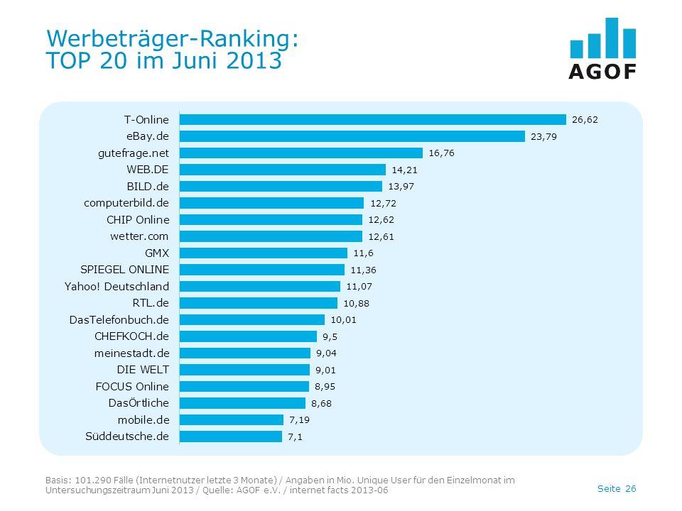 Seite 26 Werbeträger-Ranking: TOP 20 im Juni 2013 Basis: 101.290 Fälle (Internetnutzer letzte 3 Monate) / Angaben in Mio.