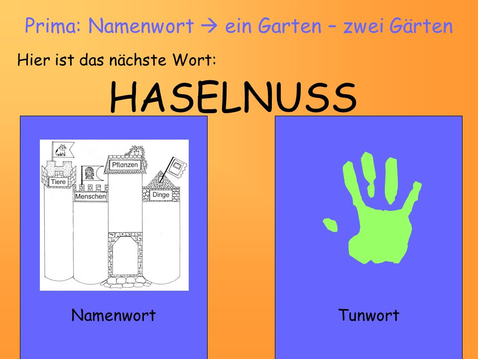HASELNUSS NamenwortTunwort Prima: Namenwort ein Garten – zwei Gärten Hier ist das nächste Wort: