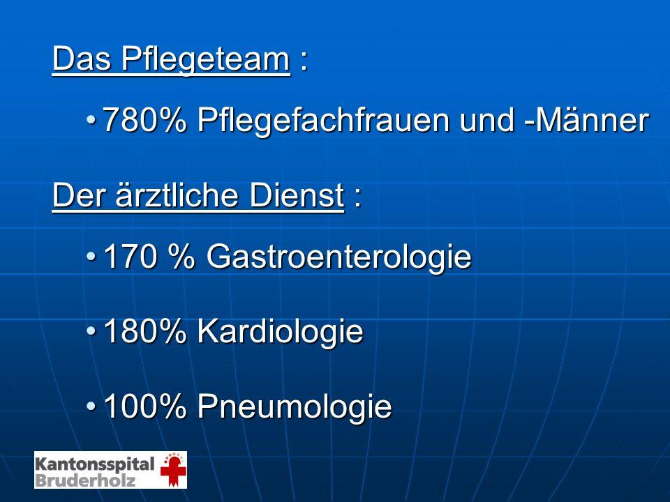 Das Pflegeteam : 780% Pflegefachfrauen und -Männer780% Pflegefachfrauen und -Männer Der ärztliche Dienst : 170 % Gastroenterologie170 % Gastroenterolo