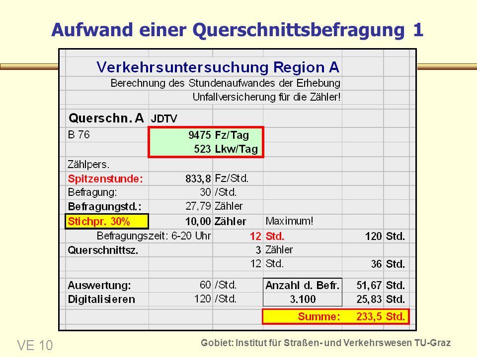 Gobiet: Institut für Straßen- und Verkehrswesen TU-Graz VE 10 Aufwand einer Querschnittsbefragung 1