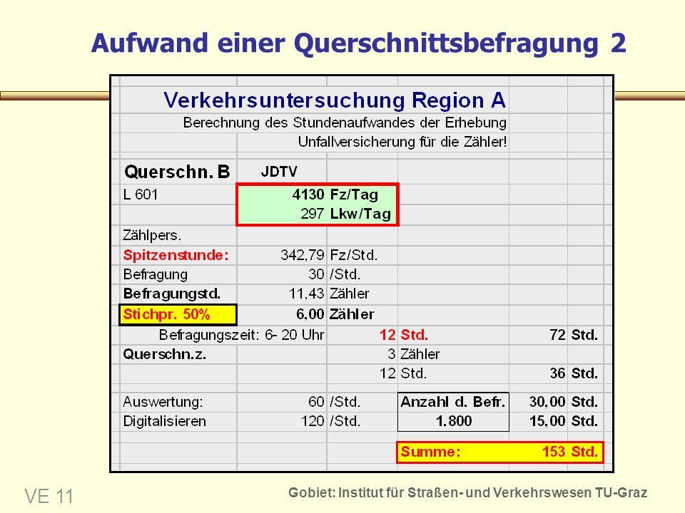 Gobiet: Institut für Straßen- und Verkehrswesen TU-Graz VE 11 Aufwand einer Querschnittsbefragung 2