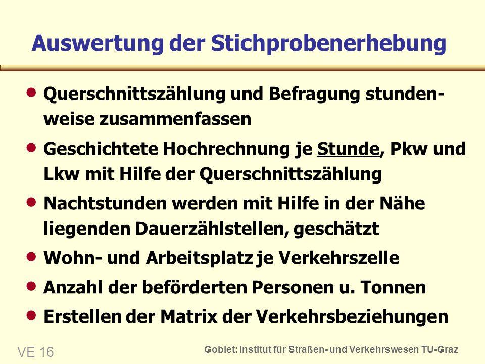 Gobiet: Institut für Straßen- und Verkehrswesen TU-Graz VE 16 Auswertung der Stichprobenerhebung Querschnittszählung und Befragung stunden- weise zusa
