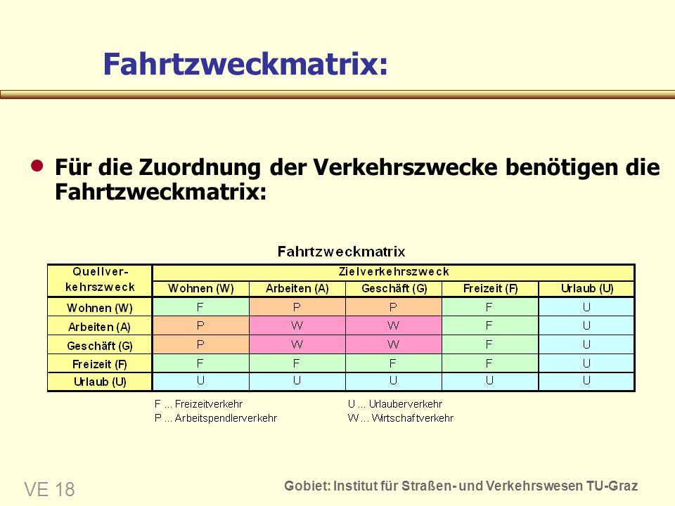 Gobiet: Institut für Straßen- und Verkehrswesen TU-Graz VE 18 Fahrtzweckmatrix: Für die Zuordnung der Verkehrszwecke benötigen die Fahrtzweckmatrix: