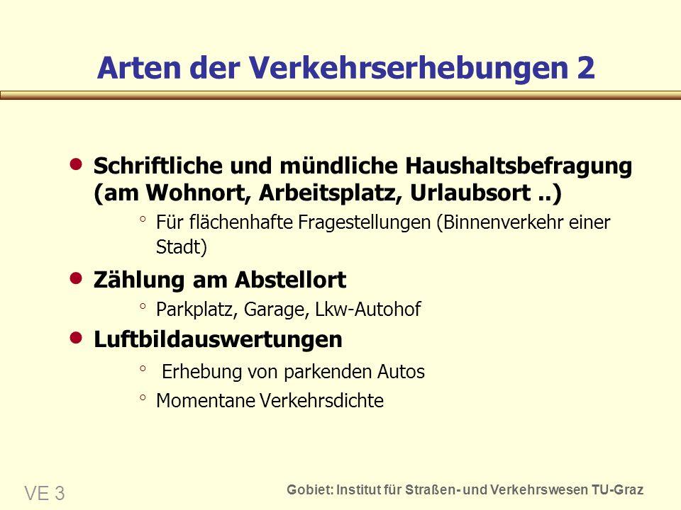 Gobiet: Institut für Straßen- und Verkehrswesen TU-Graz VE 3 Arten der Verkehrserhebungen 2 Schriftliche und mündliche Haushaltsbefragung (am Wohnort,