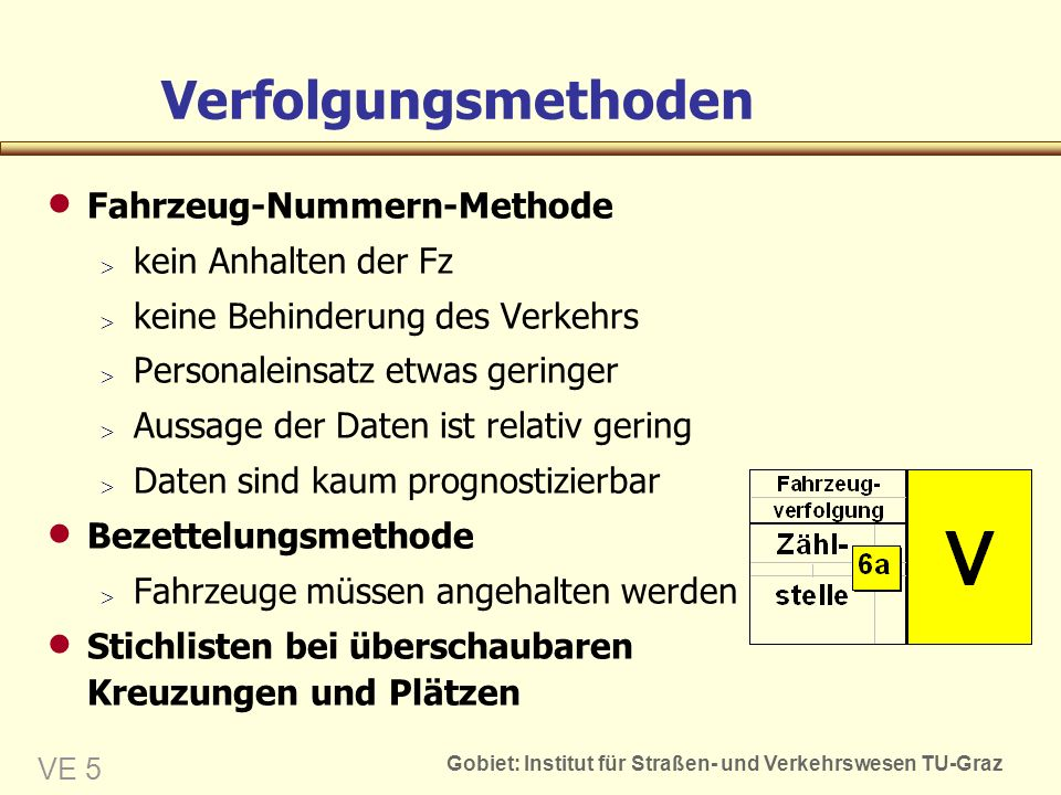 Gobiet: Institut für Straßen- und Verkehrswesen TU-Graz VE 5 Verfolgungsmethoden Fahrzeug-Nummern-Methode kein Anhalten der Fz keine Behinderung des V
