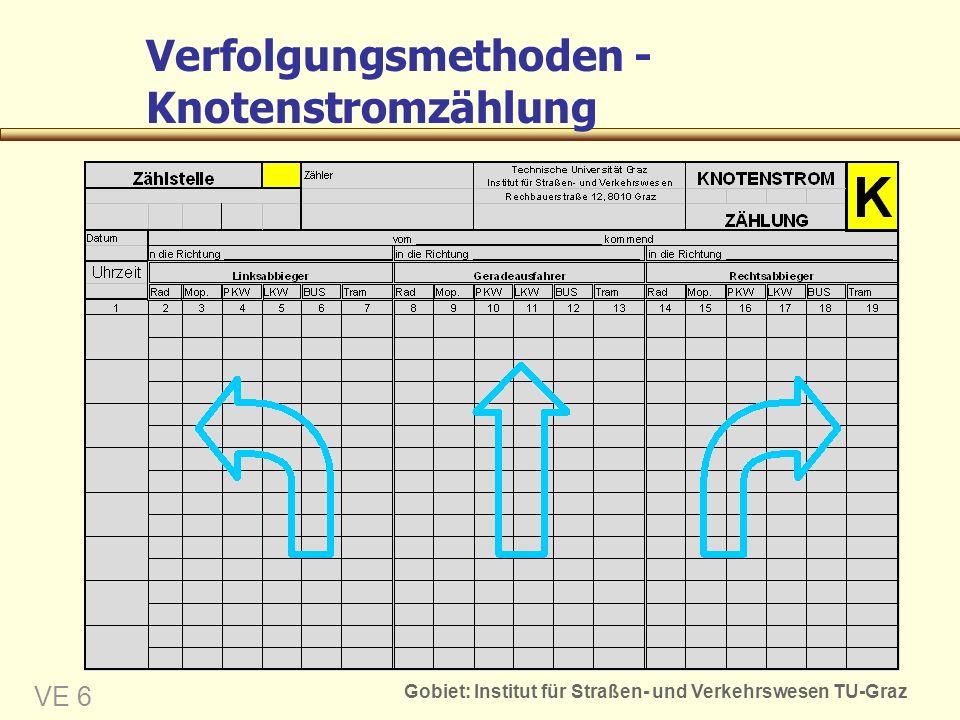 Gobiet: Institut für Straßen- und Verkehrswesen TU-Graz VE 6 Verfolgungsmethoden - Knotenstromzählung