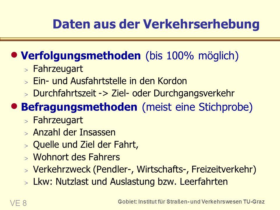 Gobiet: Institut für Straßen- und Verkehrswesen TU-Graz VE 8 Daten aus der Verkehrserhebung Verfolgungsmethoden (bis 100% möglich) Fahrzeugart Ein- un