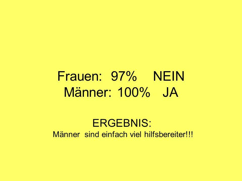 Frauen: 97% NEIN Männer: 100% JA ERGEBNIS: Männer sind einfach viel hilfsbereiter!!!