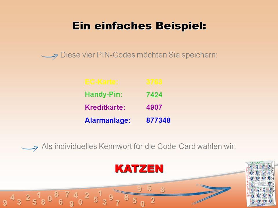 Ein einfaches Beispiel: Diese vier PIN-Codes möchten Sie speichern: EC-Karte: Kreditkarte: Alarmanlage: Als individuelles Kennwort für die Code-Card wählen wir: KATZEN 3763 7424 4907 877348 Handy-Pin: