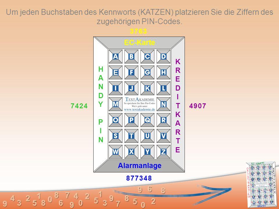 Um jeden Buchstaben des Kennworts (KATZEN) platzieren Sie die Ziffern des zugehörigen PIN-Codes. A E K T N Z 74244907 877348 3 7 63 EC-Karte Alarmanla