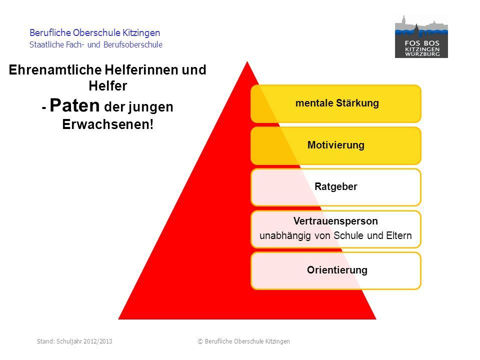 Stand: Schuljahr 2012/2013© Berufliche Oberschule Kitzingen Berufliche Oberschule Kitzingen Staatliche Fach- und Berufsoberschule Ehrenamtliche Helfer