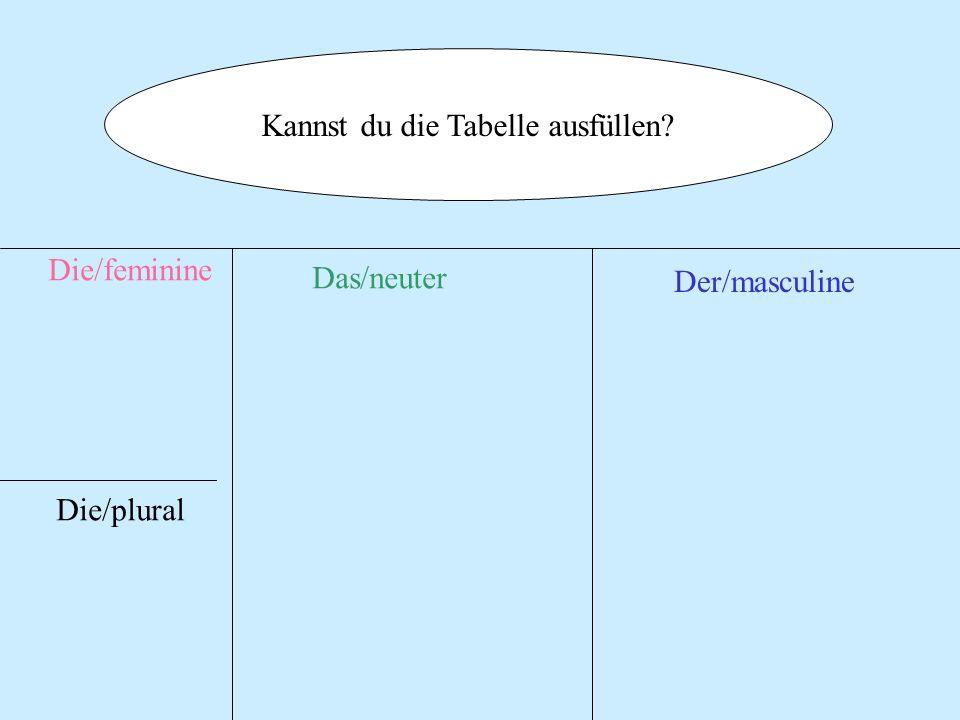 Kannst du die Tabelle ausfüllen? Die/feminine Die/plural Das/neuter Der/masculine