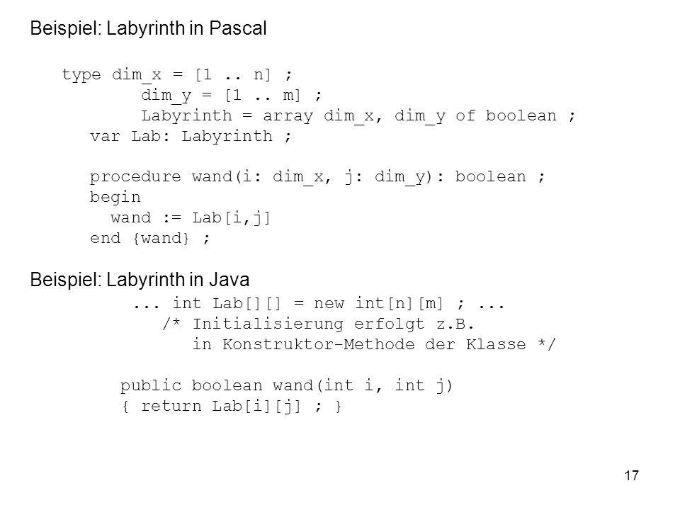 17 Beispiel: Labyrinth in Pascal type dim_x = [1.. n] ; dim_y = [1.. m] ; Labyrinth = array dim_x, dim_y of boolean ; var Lab: Labyrinth ; procedure w