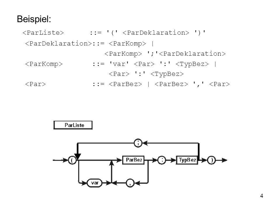 5 Syntaxdiagramme