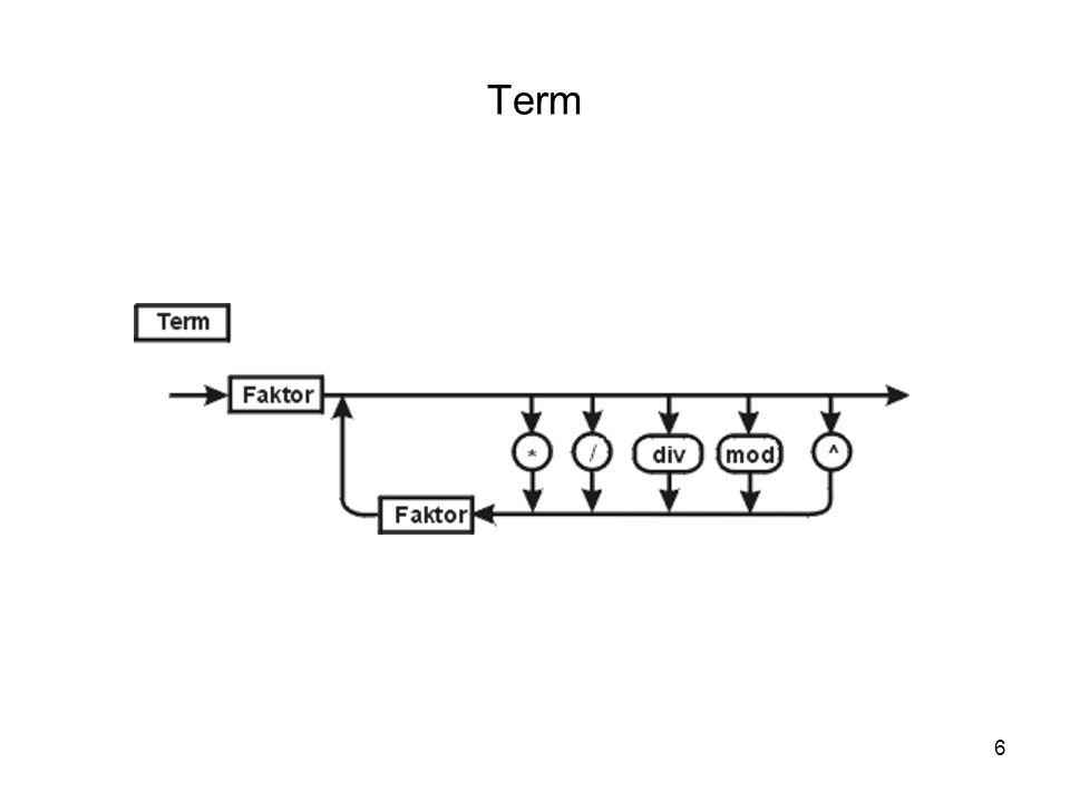 27 Weitere strukturierte Anweisungen: selektive Anweisung: in Pascal: case in Java: switch for-Schleife in Java: for(init; test; update) Anweisung ;