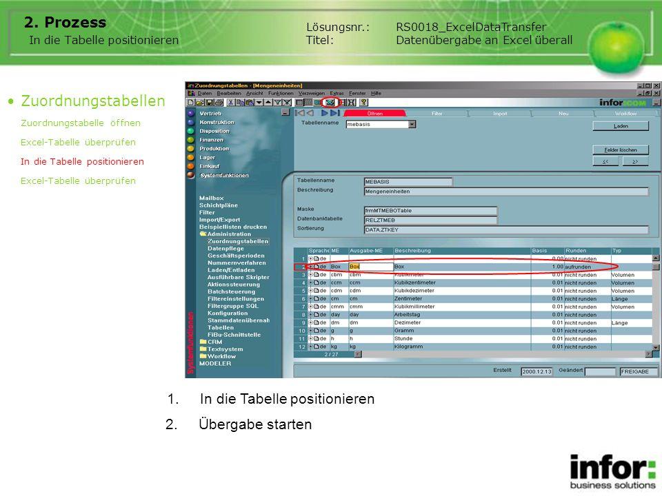 1.Tabellendaten in Excel 2.