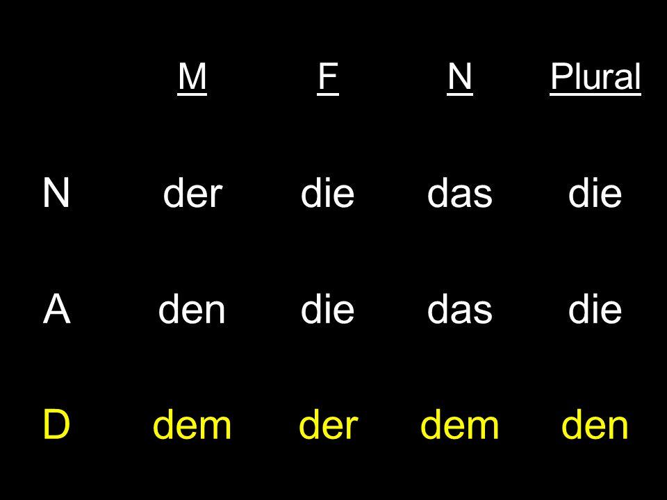 Personal Pronouns - Singular MFNPlural Nderdiedasdie Adendiedasdie Ddemderdemden
