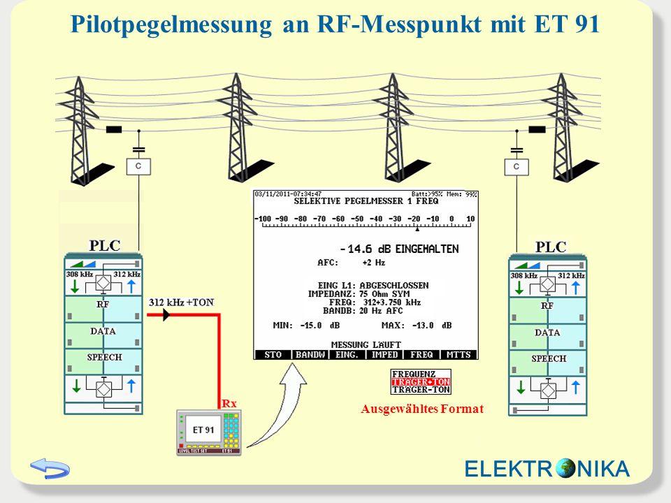 Pilotpegelmessung an RF-Messpunkt mit ET 91 Ausgewähltes Format ELEKTR NIKA