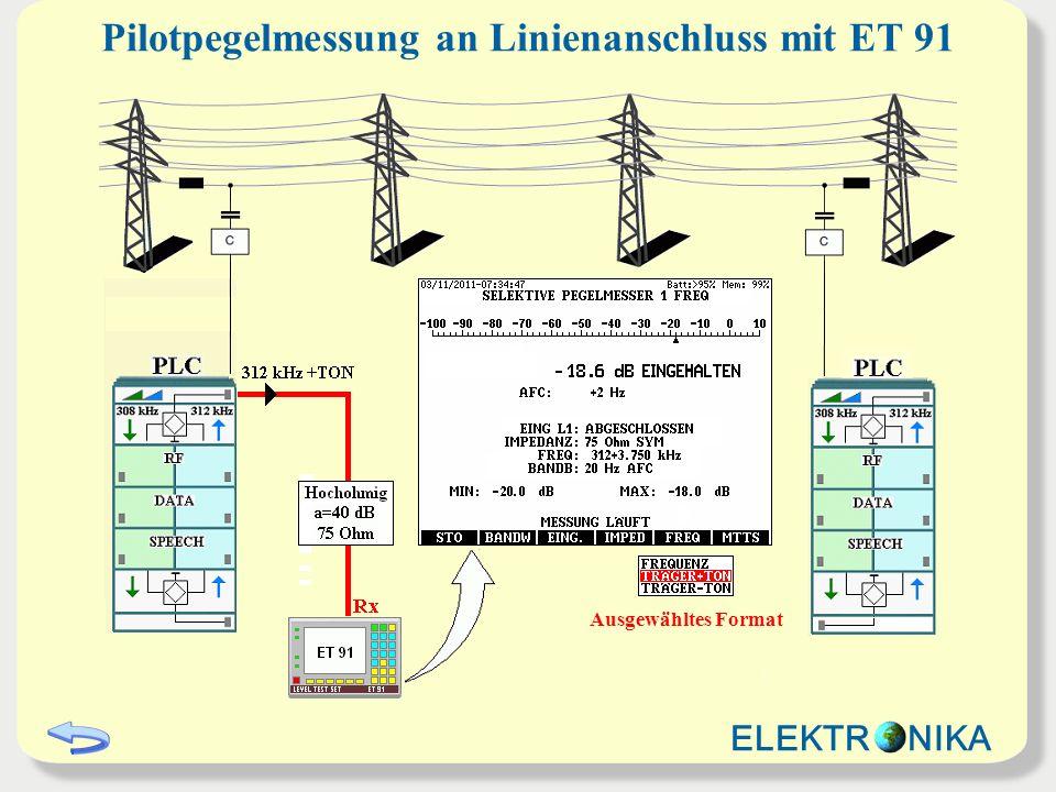 Pilotpegelmessung an Linienanschluss mit ET 91 Ausgewähltes Format ELEKTR NIKA