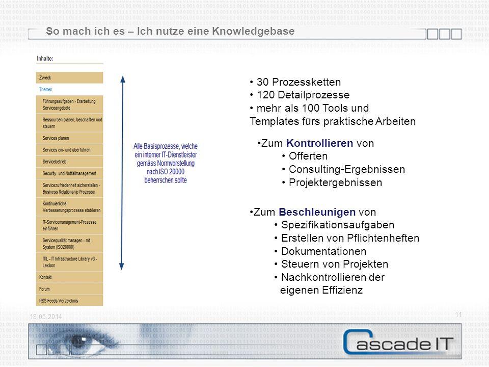 18.05.2014 11 So mach ich es – Ich nutze eine Knowledgebase 30 Prozessketten 120 Detailprozesse mehr als 100 Tools und Templates fürs praktische Arbei