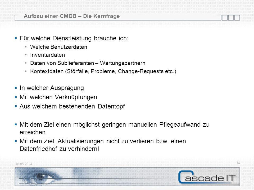 Aufbau einer CMDB – Die Kernfrage Für welche Dienstleistung brauche ich: Welche Benutzerdaten Inventardaten Daten von Sublieferanten – Wartungspartner